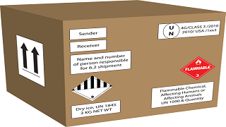 box with hazmat labels